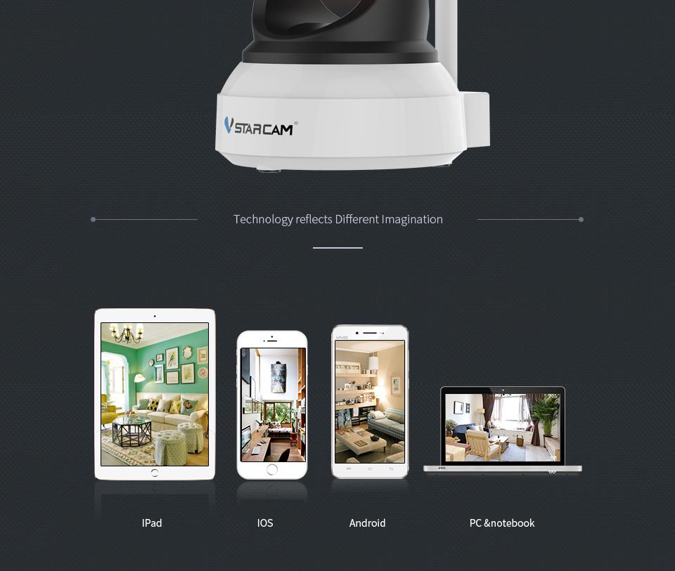 Lợi ích mà camera IP Wifi HD đem lại