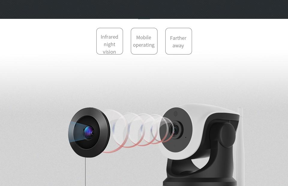 Tìm hiểu về camera IP Wifi HD